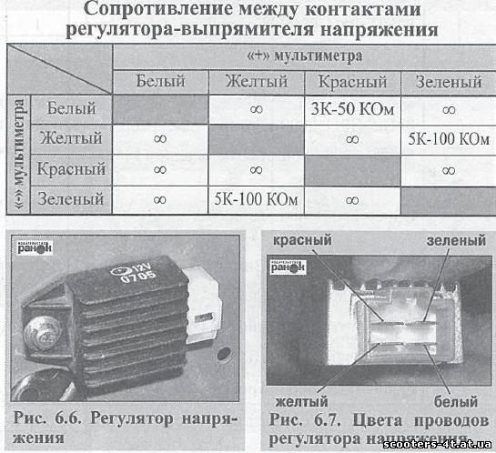 реле-регулятора напряжения - Scooters-4t 7cc5c648abcb2